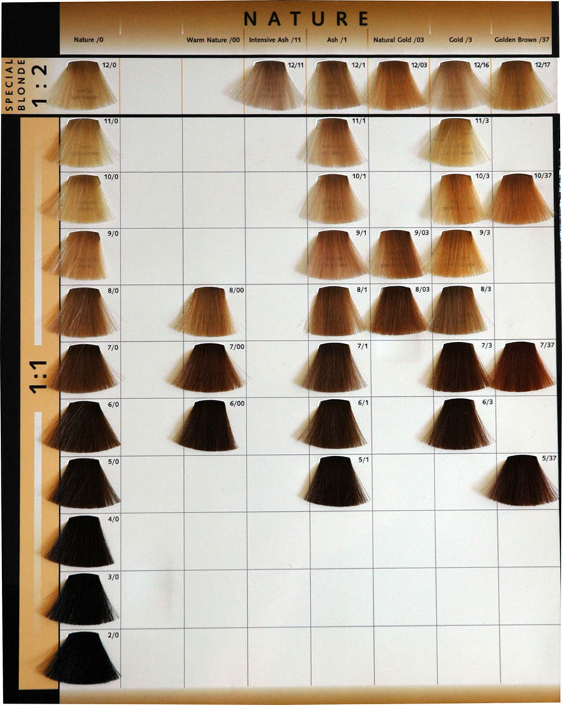 Hair Color Chart Numbers